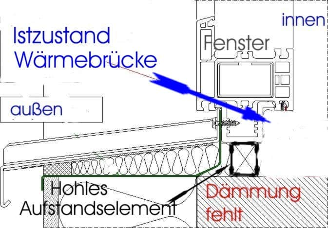 balkon schimmel schimmelpilz franz sische fenster laufen an. Black Bedroom Furniture Sets. Home Design Ideas